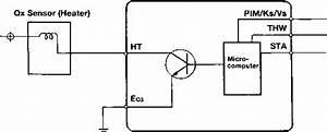 Oxygen Sensor Heater Circuits Ht
