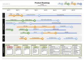 Roadmap Excel Template Pics Photos Software Roadmap Template Excel