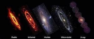 The Different Galaxies in Space - Pics about space
