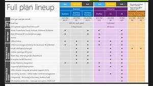 U8f9b Arbirage  Microsoft Office 365 Business Premium Upgrade Path