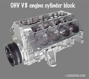 Ohv  Ohc  Sohc And Dohc Engine  Design  Animation  Components