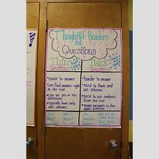 25+ Best Ideas About Questioning Anchor Chart On Pinterest  Metacognition Anchor Charts, Ela