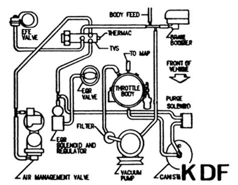 Cadillac Deville Vacuum Diagram Questions With