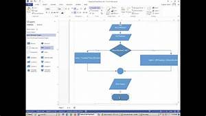 Selection Structure  If  Else  Java Script  With Flow Chart