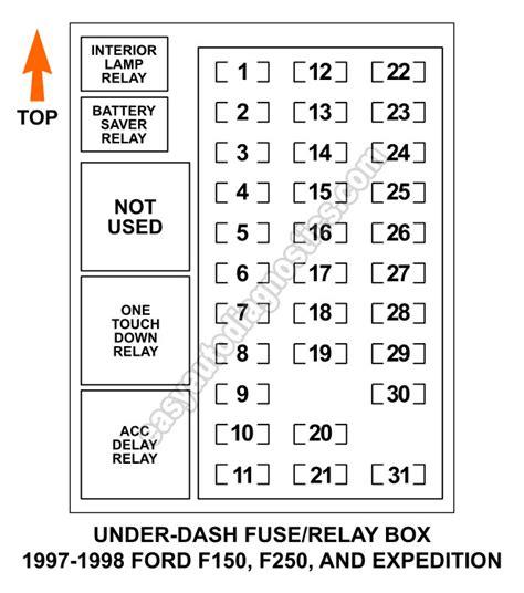 dash fuse  relay box diagram