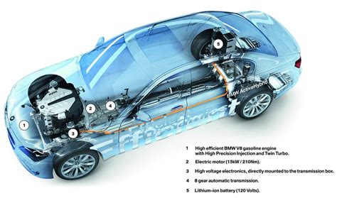Electric Car Technology by Hybrid Car Technology Technology Electric Car Engine