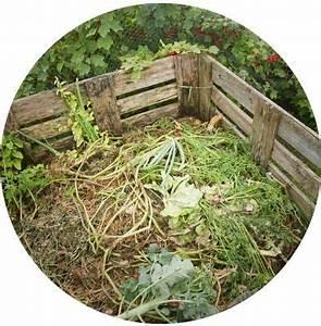 Kompost Richtig Anlegen : die 25 besten ideen zu komposter auf pinterest ~ Lizthompson.info Haus und Dekorationen