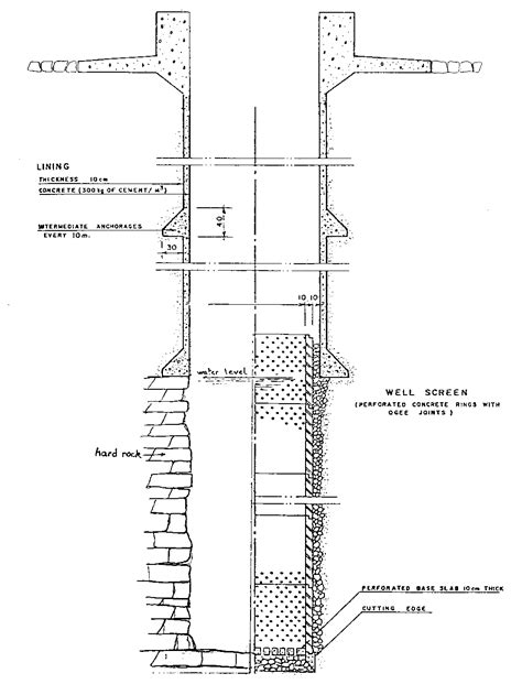 Complete Water Well Diagram by Difference Between Shallow Well And In The Of