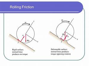 Dynamics of Rotational Motion - ppt video online download