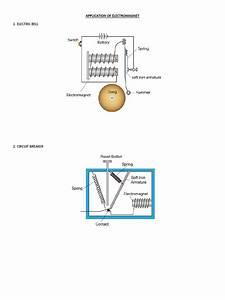 Application Of Electromagnet Student Handout