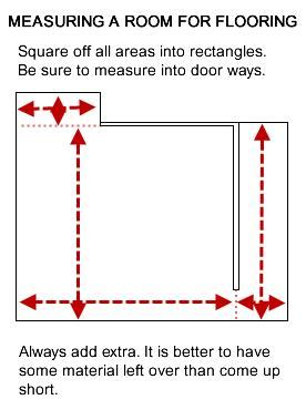 measuring  calculating square footage  easy