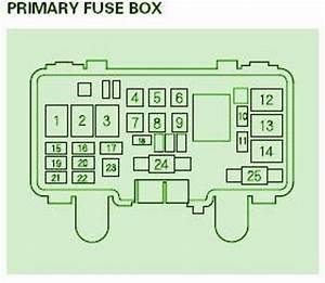 2008 Honda Ridgeline Main Fuse Box Diagram  U2013 Auto Fuse Box
