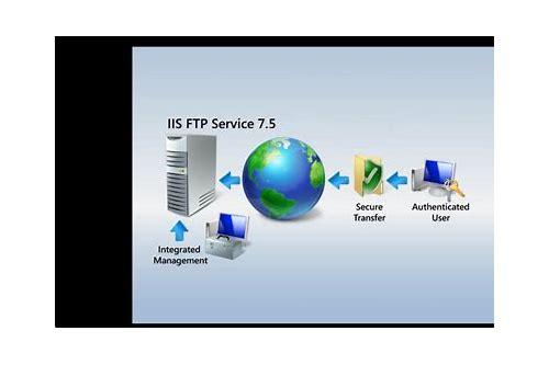 iis 7.0 ftp publishing service baixar