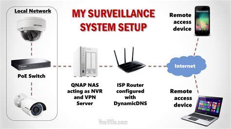 best diy alarm system how we built our diy home security camera system vueville