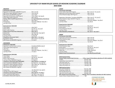 academic calendar miller school medicine admissions