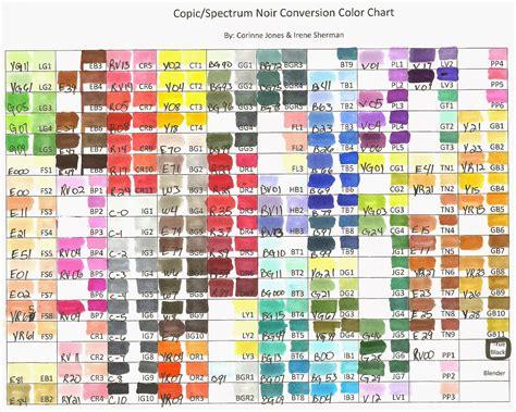 copic color chart irene s card creations copic marker spectrum noir color