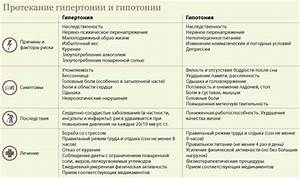 Орис лечение аденомы