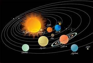 Planeter, tyngdekraften, Jupiter | Vektor | Colourbox