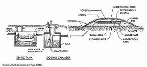 Download Residential Irrigation Design And Installation