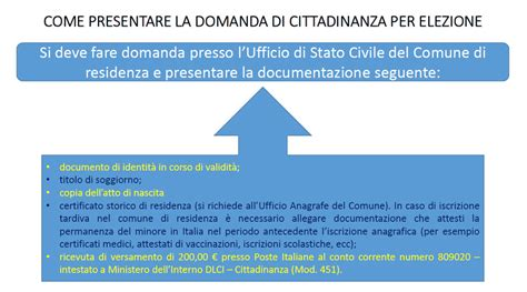 www interno it cittadinanza italiana cittadinanza italiana benvenuti a caserta
