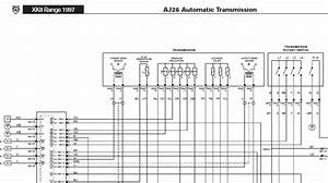 Transmission Pid - Jaguar Forums