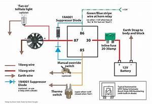 Vintage Electric Radiator Fan Wiring Diagram Sbc