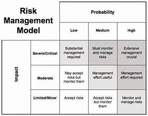 top result 60 awesome threat model template gallery 2017 With threat model template