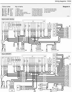 Peugeot 407 Wiring Diagram Full For Android