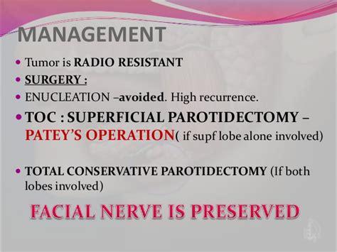 Benign Parotid Gland Tumor Symptoms