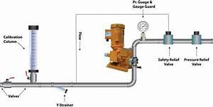 Aquflow Pump Accessories