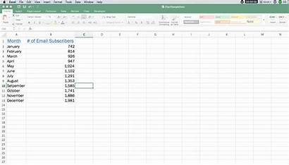 Excel Chart Charts Tutorial Guide Insert Type