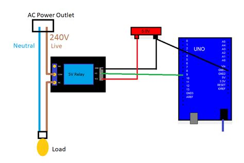use a relay with arduino 240v power