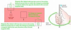 Circuit Diagram Direction Of Current