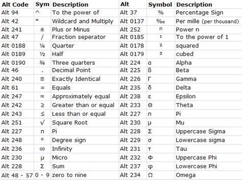 codes readymade alt codes  sas programming