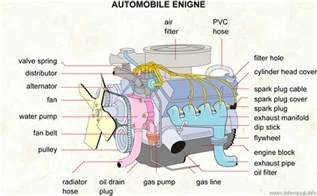 car engine parts s diagram car image engine parts diagram s engine auto wiring diagram schematic on car engine parts s diagram