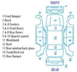 Repair Car Body Panel Diagram