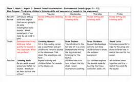 Letters and Sounds - Phase 1 Planning (7 weeks of planning ...