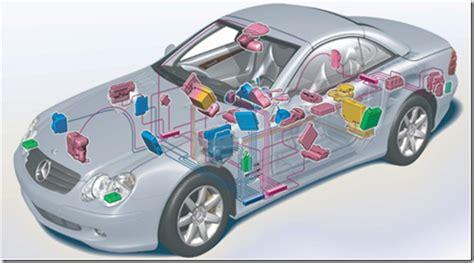 automotive electronics basics basics of automotive electronics controller area network can