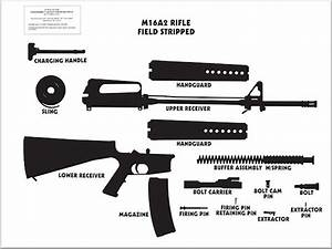 M4 Carbine Field Strip Diagram