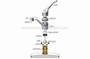 Joint Pour Robinet Mitigeur : maison plomberie robinet et mitigeurs mitigeur ~ Premium-room.com Idées de Décoration