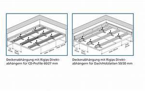 Knauf Decke Abhängen : gipskartonplatten unterkonstruktion abstand decke unterkonstruktion gipskartonplatte ausmessen ~ Orissabook.com Haus und Dekorationen