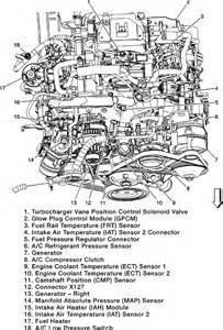 similiar 2006 dodge sprinter 2500 cooling system diagram keywords dodge sprinter engine diagram get image about wiring diagram
