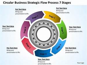 Business Model Diagram Examples Process 7 Stages