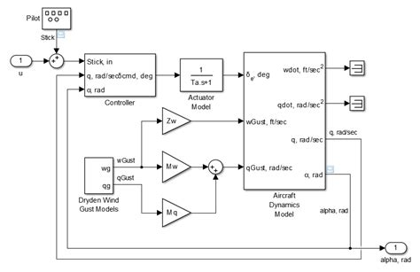block diagram matlab