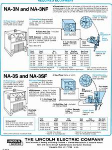 Lincoln Electric Na 3 Users Manual Automatic Wire Feeders