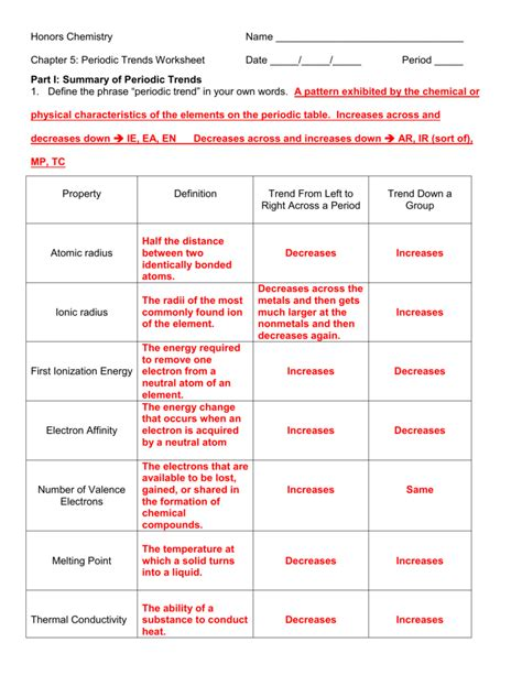 periodic table trends worksheet cabinets matttroy