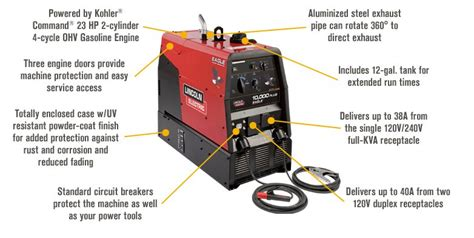 lincoln electric eagle   multi process welder