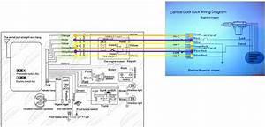 Wiring Diagram Cdi Kancil