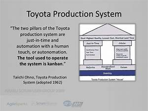 Toyota Production System  U201cthe Two