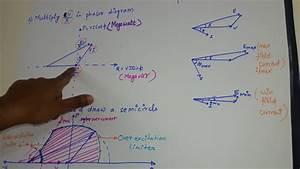 Wiring Diagram Generator